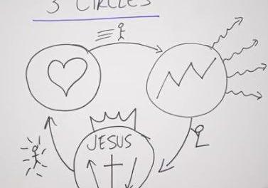 How to Cast Out Demons | Christian Faith